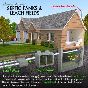 septic-tank-pumping_orig.jpg